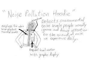 noise hoodie